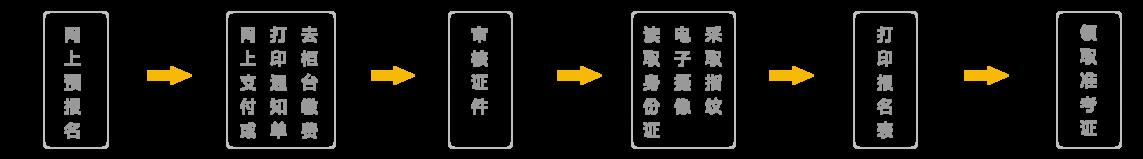 流程图00