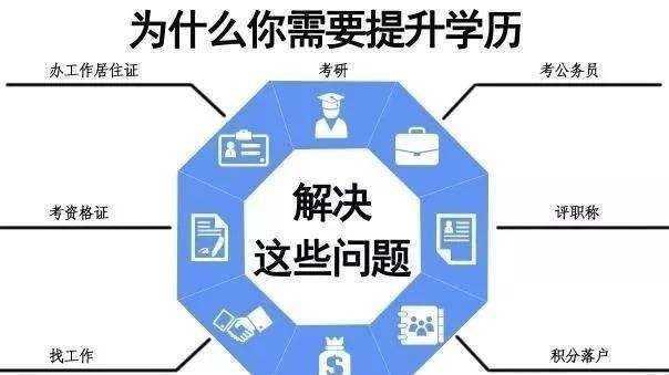 深圳广播电视大学