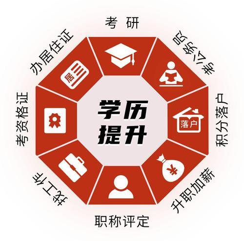 广东自考本科证书